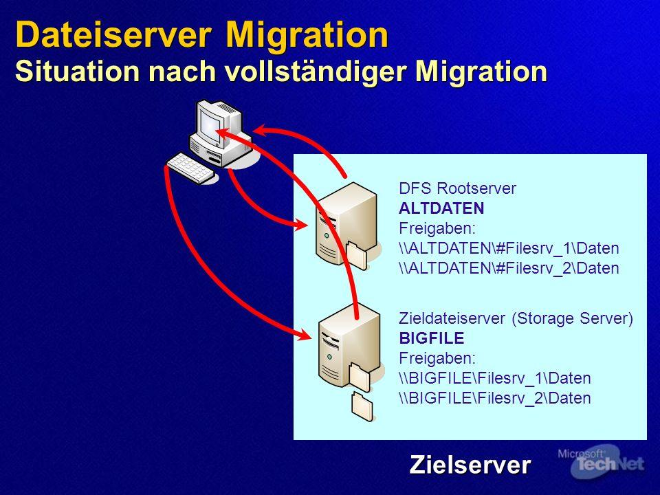 Dateiserver Migration Situation nach vollständiger Migration DFS Rootserver ALTDATEN Freigaben: \\ALTDATEN\#Filesrv_1\Daten \\ALTDATEN\#Filesrv_2\Daten Zielserver Zieldateiserver (Storage Server) BIGFILE Freigaben: \\BIGFILE\Filesrv_1\Daten \\BIGFILE\Filesrv_2\Daten