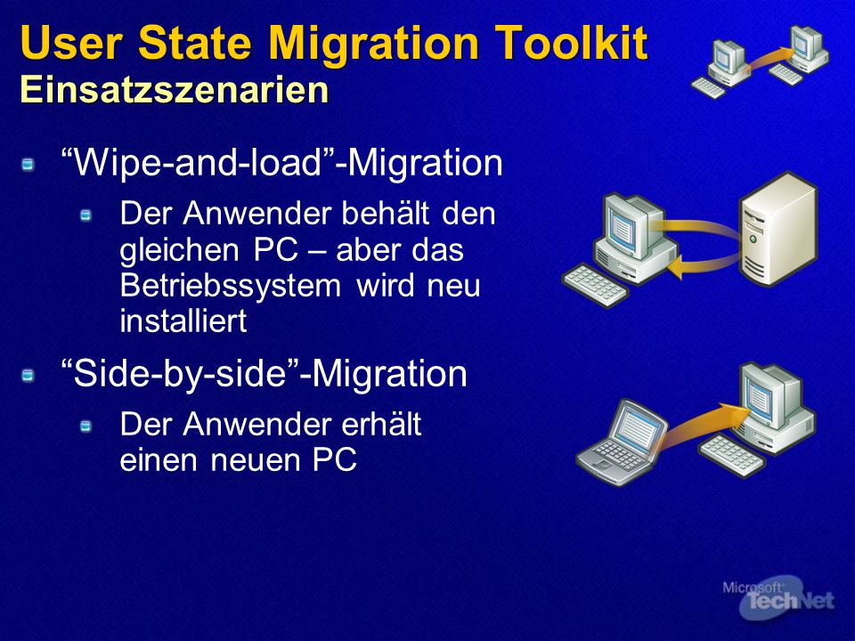 User State Migration Toolkit Einsatzszenarien Wipe-and-load-Migration Der Anwender behält den gleichen PC – aber das Betriebssystem wird neu installiert Side-by-side-Migration Der Anwender erhält einen neuen PC