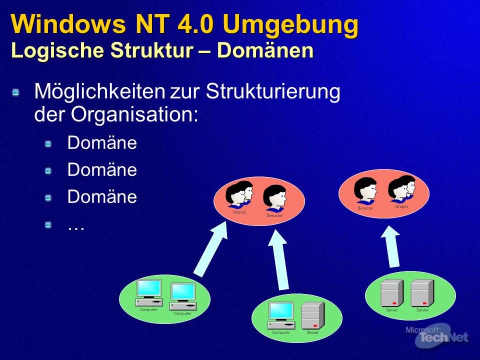 User State Migration Toolkit.INF Dateien Sichern von Dateien und Einstellungen Übertragen von Dateien und Einstellungen Demo Demo