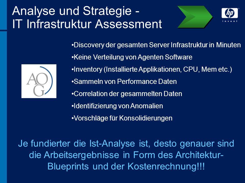 Analyse und Strategie - IT Infrastruktur Assessment Discovery der gesamten Server Infrastruktur in Minuten Keine Verteilung von Agenten Software Inven