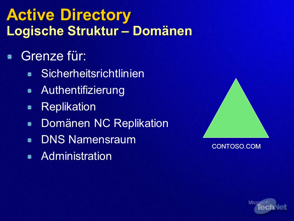 Active Directory Logische Struktur – Domänen Grenze für: Sicherheitsrichtlinien Authentifizierung Replikation Domänen NC Replikation DNS Namensraum Administration CONTOSO.COM