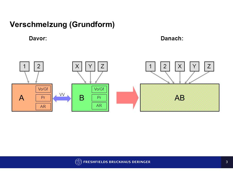 3 Verschmelzung (Grundform) Davor: Danach: 12ZXY A Vo/Gf Pr AR B Vo/Gf Pr AR AB 12XYZ VV