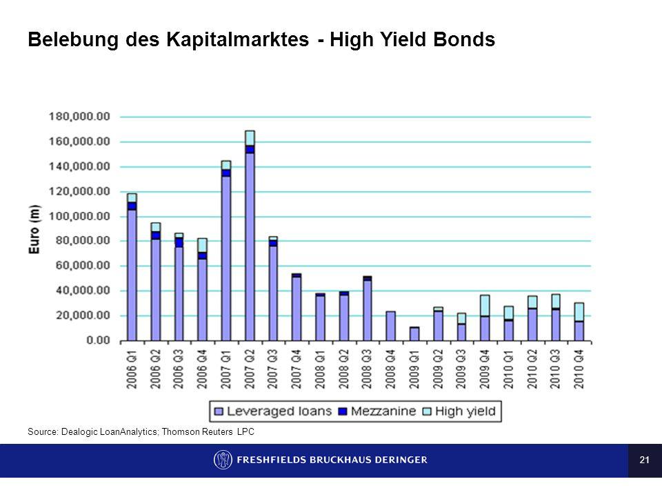 21 Source: Dealogic LoanAnalytics; Thomson Reuters LPC Belebung des Kapitalmarktes - High Yield Bonds