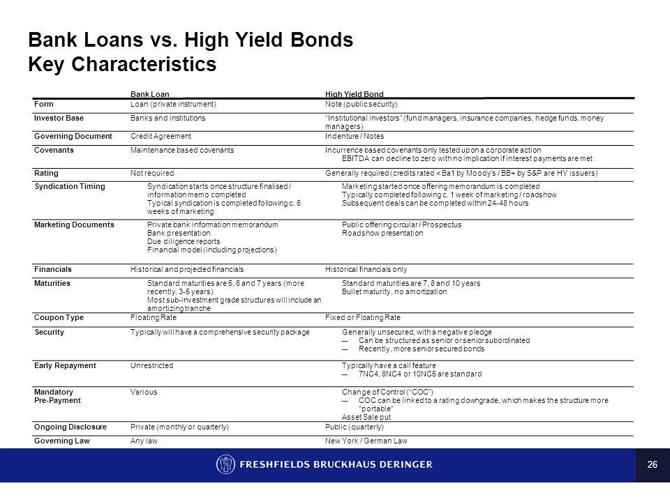 26 Bank Loans vs. High Yield Bonds Key Characteristics Bank LoanHigh Yield Bond FormLoan (private instrument)Note (public security) Investor BaseBanks