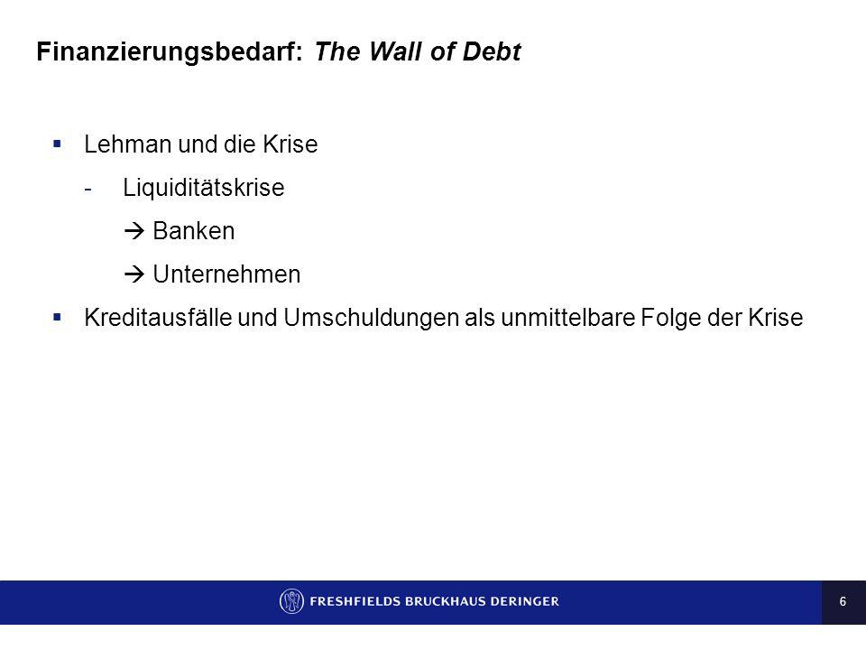 6 Lehman und die Krise -Liquiditätskrise Banken Unternehmen Kreditausfälle und Umschuldungen als unmittelbare Folge der Krise