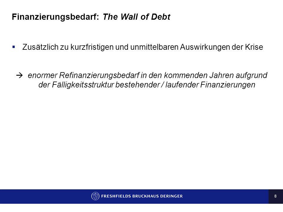 8 Finanzierungsbedarf: The Wall of Debt Zusätzlich zu kurzfristigen und unmittelbaren Auswirkungen der Krise enormer Refinanzierungsbedarf in den komm