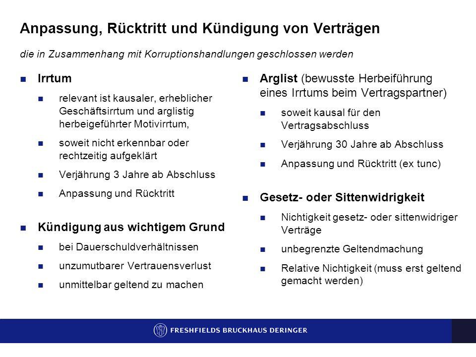 Gesellschaftsrecht und Organverantwortung Keinerlei ausdrückliche Erwähnung von Compliance oder Rechtseinhaltung im AktG, schon gar nicht präventiv Legalitätsprinzip als Maßstab des Vorstandshandelns in Deutschland durch Jud.