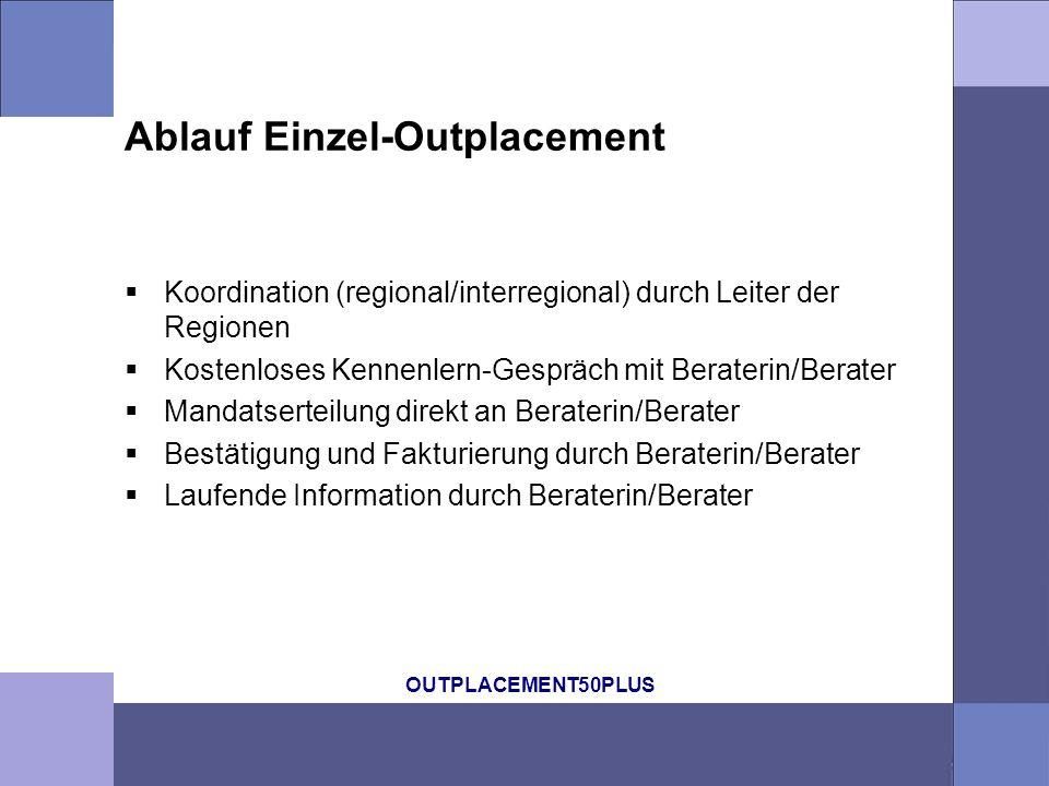 OUTPLACEMENT50PLUS Ablauf Einzel-Outplacement Koordination (regional/interregional) durch Leiter der Regionen Kostenloses Kennenlern-Gespräch mit Bera