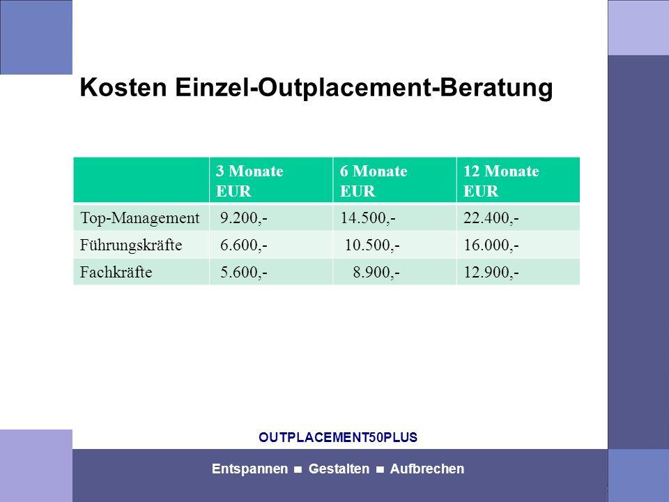 OUTPLACEMENT50PLUS Entspannen Gestalten Aufbrechen Kosten Einzel-Outplacement-Beratung 3 Monate EUR 6 Monate EUR 12 Monate EUR Top-Management 9.200,-14.500,-22.400,- Führungskräfte 6.600,- 10.500,-16.000,- Fachkräfte 5.600,- 8.900,-12.900,-