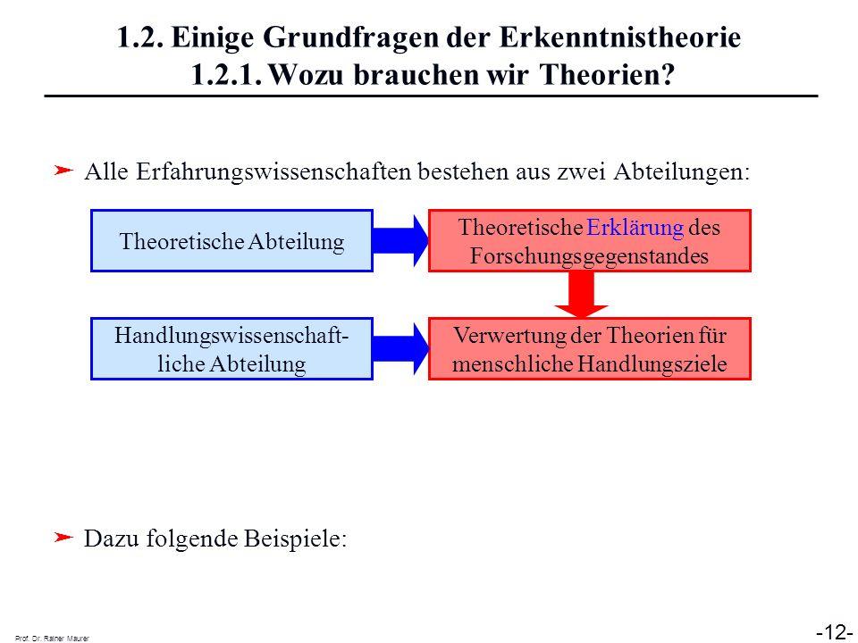Prof. Dr. Rainer Maurer -12- 1.2. Einige Grundfragen der Erkenntnistheorie 1.2.1. Wozu brauchen wir Theorien? Alle Erfahrungswissenschaften bestehen a