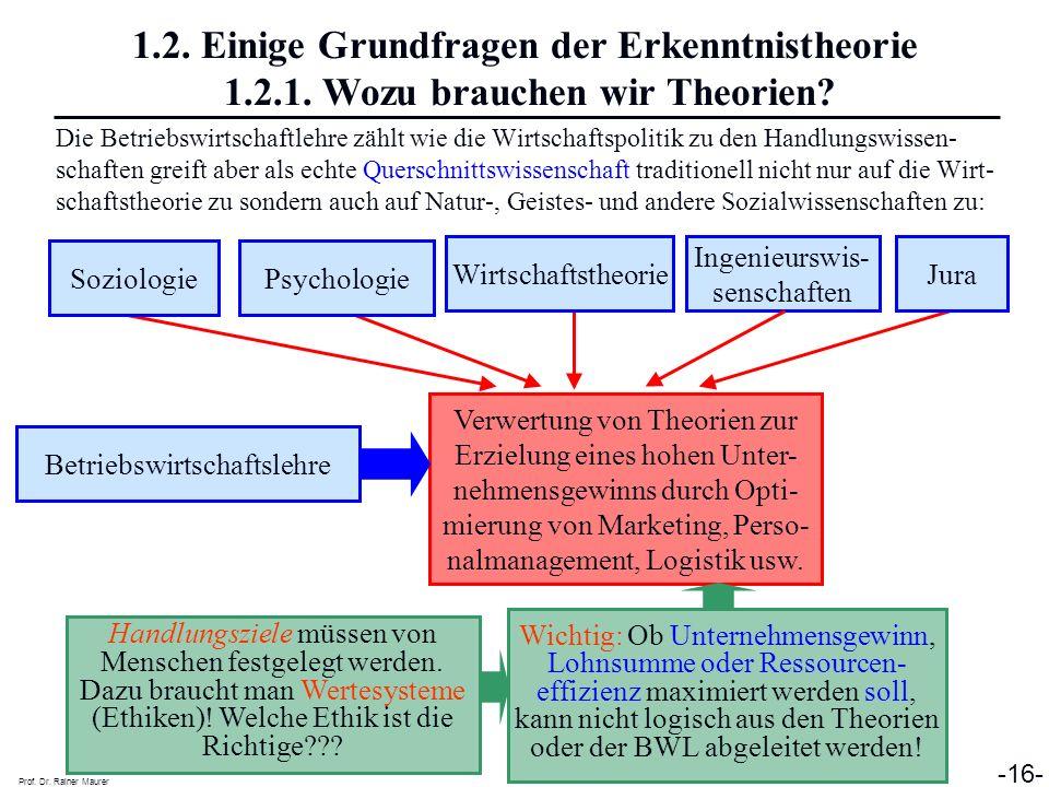 Prof. Dr. Rainer Maurer -16- 1.2. Einige Grundfragen der Erkenntnistheorie 1.2.1. Wozu brauchen wir Theorien? Die Betriebswirtschaftlehre zählt wie di