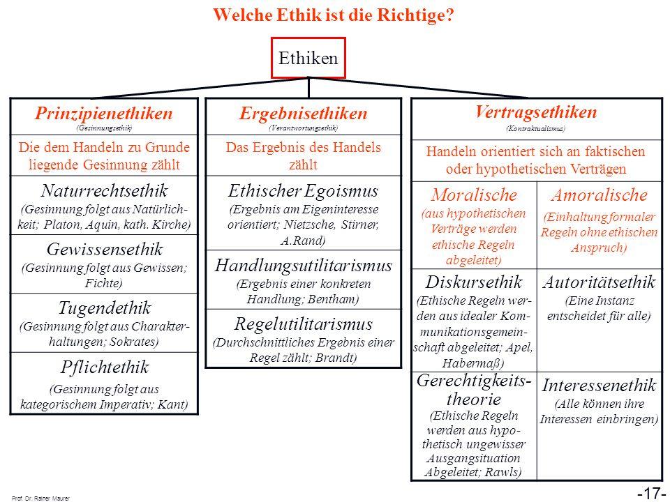 Prof. Dr. Rainer Maurer -17- Welche Ethik ist die Richtige? Ethiken Prinzipienethiken (Gesinnungsethik) Die dem Handeln zu Grunde liegende Gesinnung z