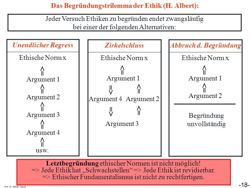 Prof. Dr. Rainer Maurer -18- Das Begründungstrilemma der Ethik (H. Albert): Unendlicher Regress Ethische Norm x Zirkelschluss Ethische Norm x Abbruch