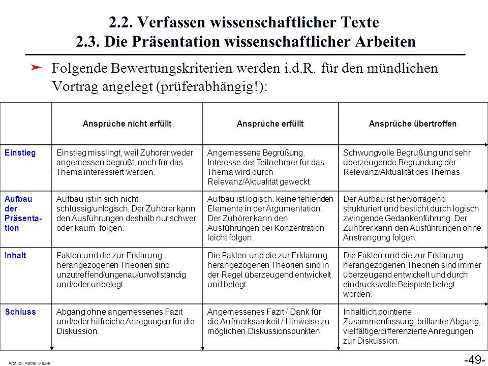 Prof. Dr. Rainer Maurer -49- 2.2. Verfassen wissenschaftlicher Texte 2.3. Die Präsentation wissenschaftlicher Arbeiten Folgende Bewertungskriterien we