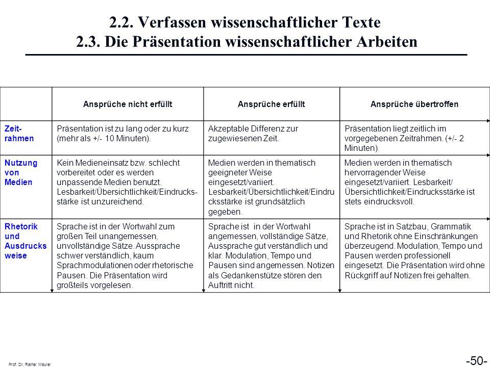Prof. Dr. Rainer Maurer -50- Ansprüche nicht erfülltAnsprüche erfülltAnsprüche übertroffen Zeit- rahmen Präsentation ist zu lang oder zu kurz (mehr al