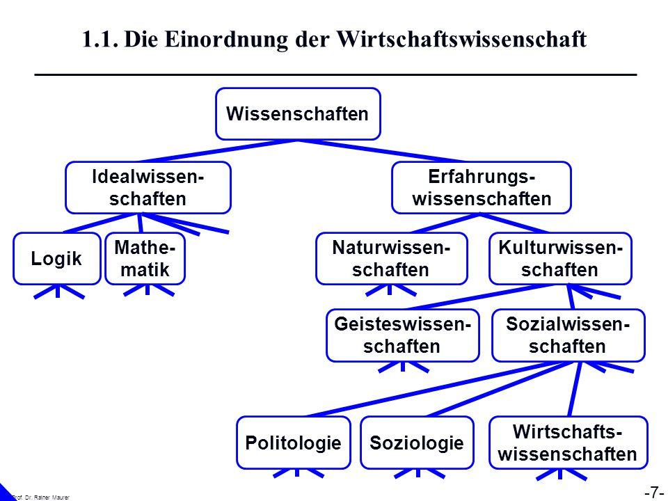 Prof. Dr. Rainer Maurer -7- 1.1. Die Einordnung der Wirtschaftswissenschaft Wissenschaften Idealwissen- schaften Erfahrungs- wissenschaften Kulturwiss