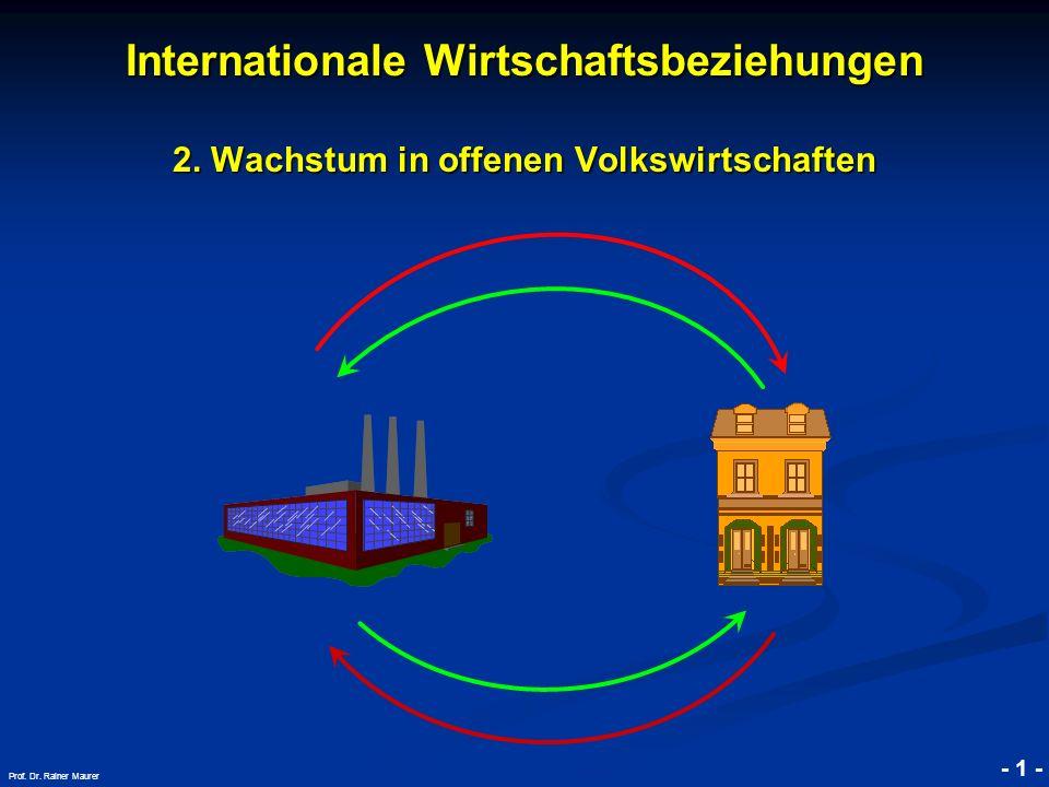 © RAINER MAURER, Pforzheim - 1 - Prof. Dr. Rainer Maurer Internationale Wirtschaftsbeziehungen 2. Wachstum in offenen Volkswirtschaften