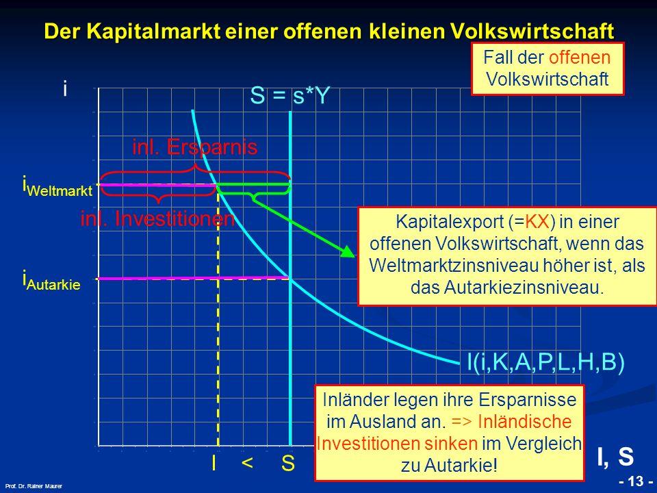 © RAINER MAURER, Pforzheim - 13 - Prof. Dr. Rainer Maurer i Autarkie S i I, S i Weltmarkt Kapitalexport (=KX) in einer offenen Volkswirtschaft, wenn d