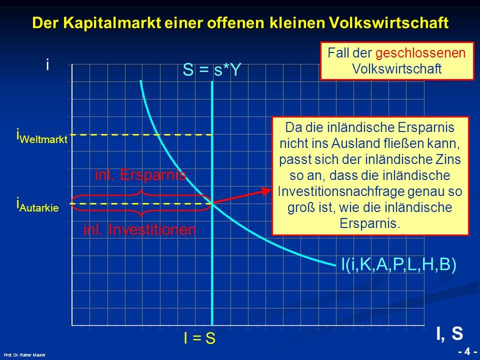 © RAINER MAURER, Pforzheim - 4 - Prof. Dr. Rainer Maurer i Autarkie S Der Kapitalmarkt einer offenen kleinen Volkswirtschaft i I(i,K,A,P,L,H,B) I, S S