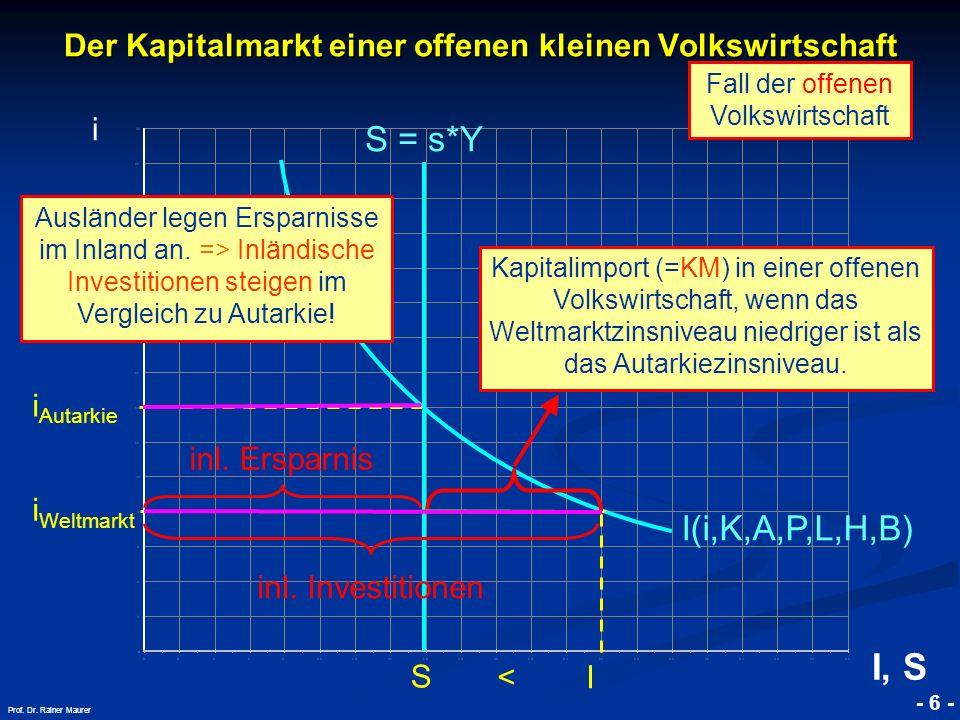© RAINER MAURER, Pforzheim - 6 - Prof. Dr. Rainer Maurer i Autarkie S i I, S i Weltmarkt Kapitalimport (=KM) in einer offenen Volkswirtschaft, wenn da