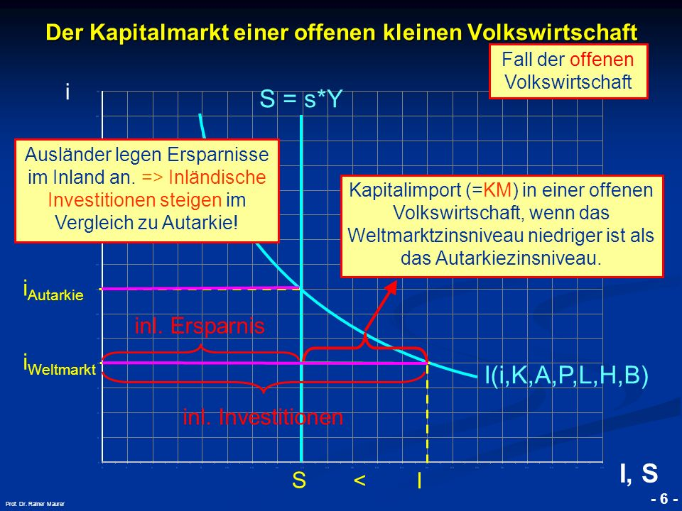 © RAINER MAURER, Pforzheim - 27 - Prof.Dr. Rainer Maurer 2.