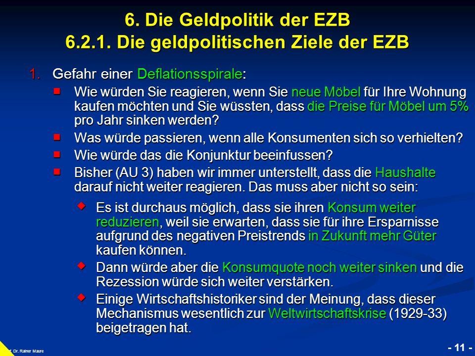 © RAINER MAURER, Pforzheim - 11 - Prof. Dr. Rainer Maure 1.Gefahr einer Deflationsspirale: Wie würden Sie reagieren, wenn Sie neue Möbel für Ihre Wohn