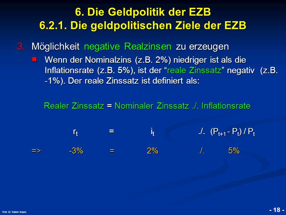 © RAINER MAURER, Pforzheim - 18 - Prof. Dr. Rainer Maure 3.Möglichkeit negative Realzinsen zu erzeugen Wenn der Nominalzins (z.B. 2%) niedriger ist al