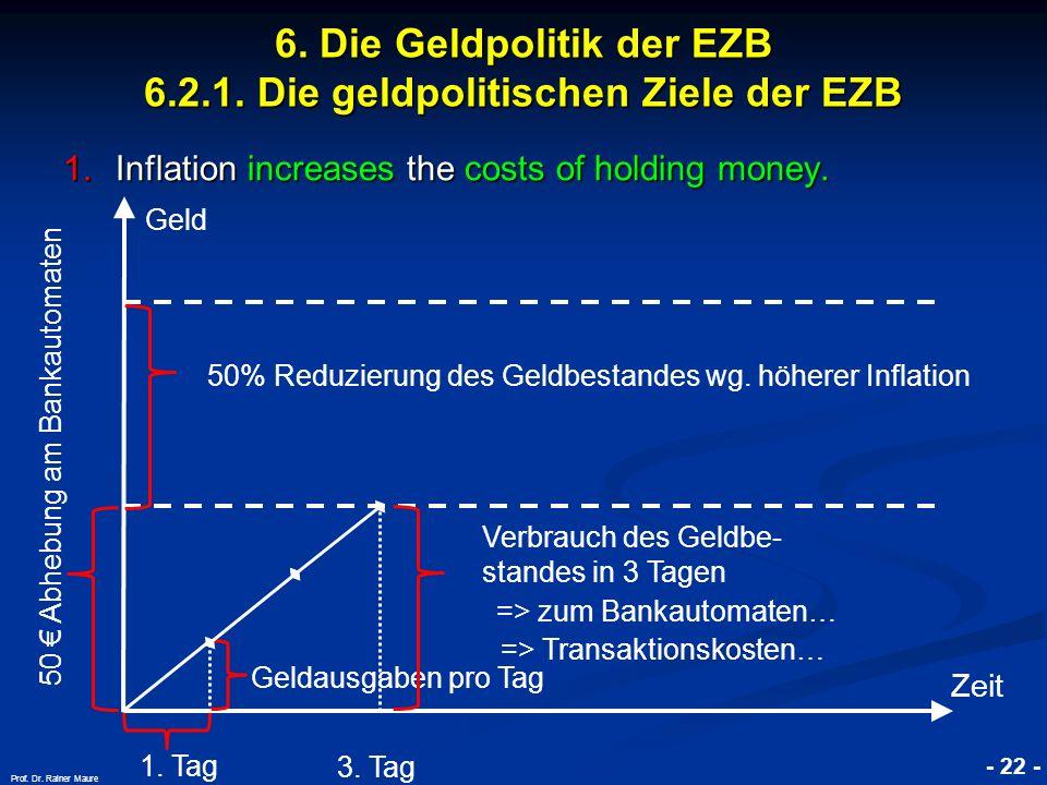 © RAINER MAURER, Pforzheim - 22 - Prof. Dr. Rainer Maure 1.Inflation increases the costs of holding money. 1. Tag Geldausgaben pro Tag Verbrauch des G