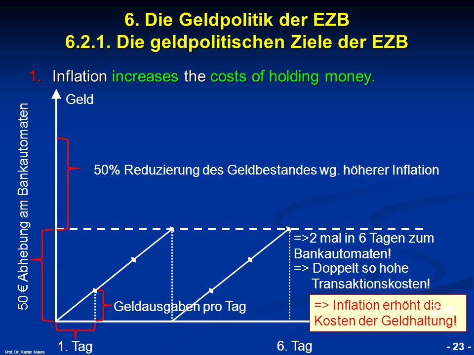 © RAINER MAURER, Pforzheim - 23 - Prof. Dr. Rainer Maure 1.Inflation increases the costs of holding money. 1. Tag Geldausgaben pro Tag 50 Abhebung am