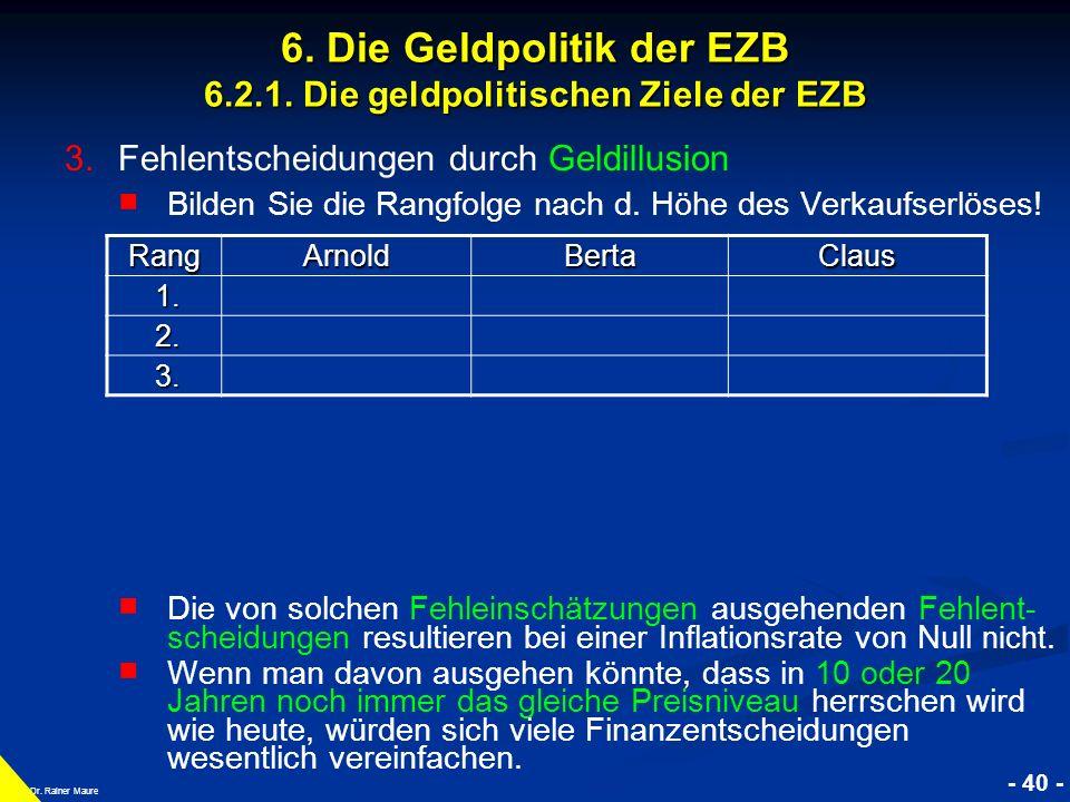© RAINER MAURER, Pforzheim - 40 - Prof. Dr. Rainer Maure 6. Die Geldpolitik der EZB 6.2.1. Die geldpolitischen Ziele der EZB 3. 3.Fehlentscheidungen d