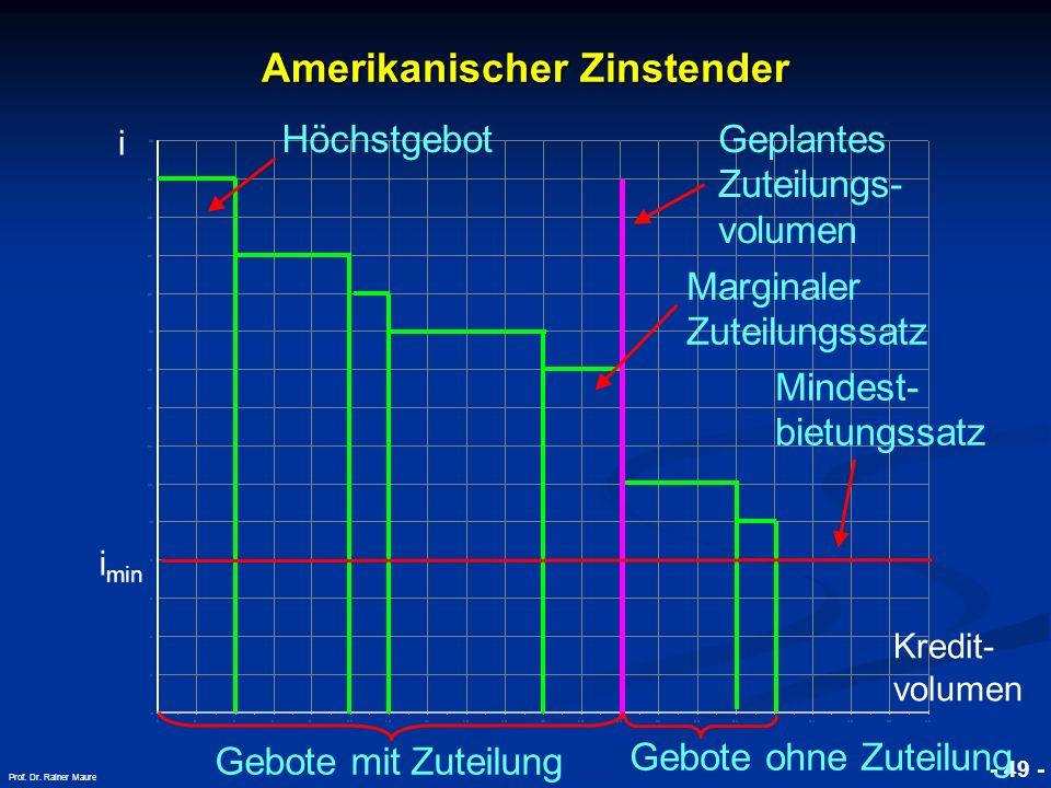 © RAINER MAURER, Pforzheim - 49 - Prof. Dr. Rainer Maure Amerikanischer Zinstender i Kredit- volumen HöchstgebotGeplantes Zuteilungs- volumen Mindest-