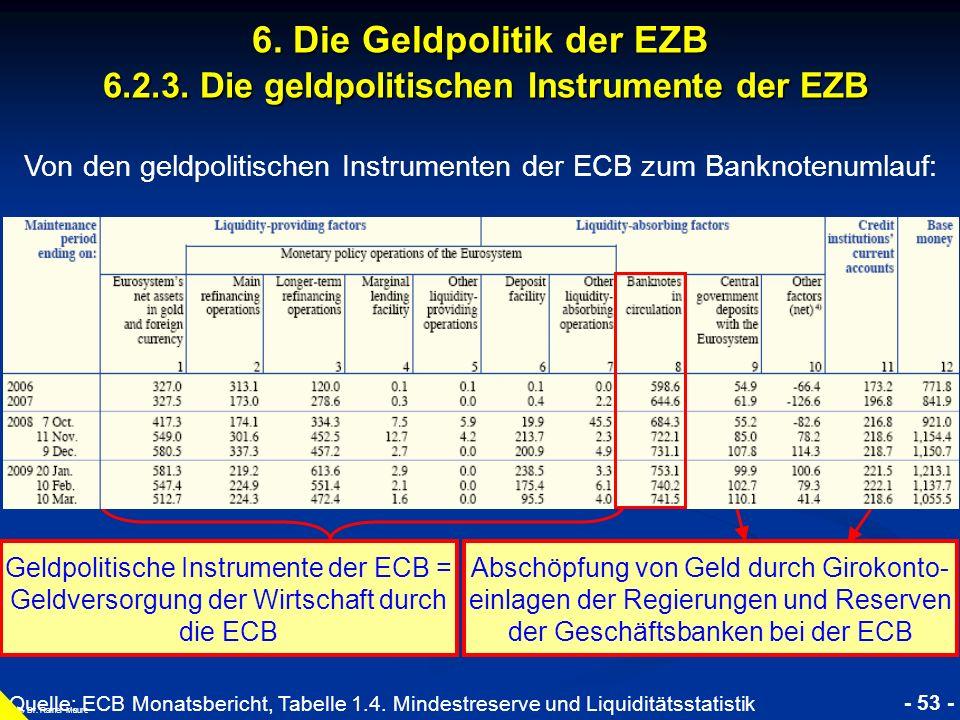 © RAINER MAURER, Pforzheim - 53 - Prof. Dr. Rainer Maure Quelle: ECB Monatsbericht, Tabelle 1.4. Mindestreserve und Liquiditätsstatistik + + +./../. 6