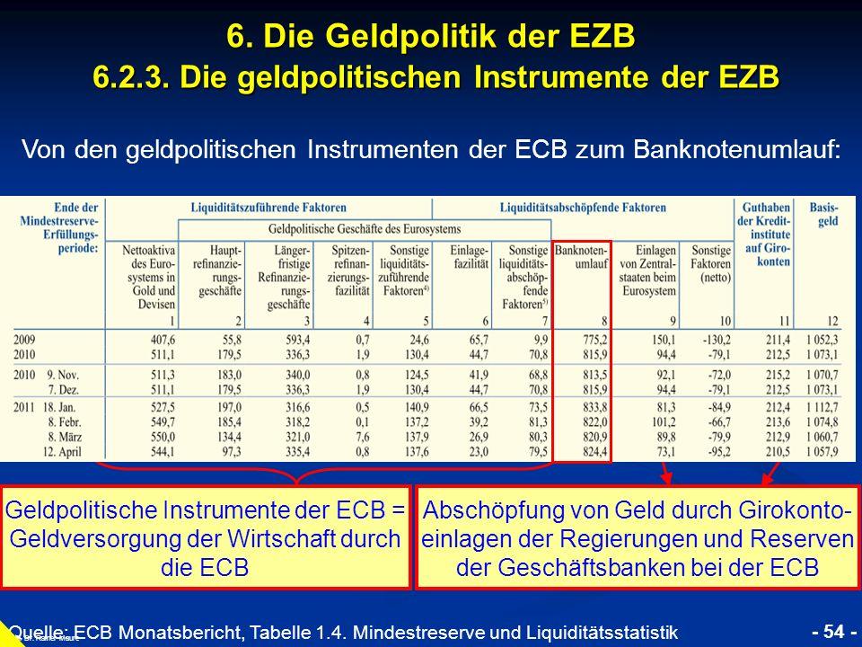 © RAINER MAURER, Pforzheim - 54 - Prof. Dr. Rainer Maure Quelle: ECB Monatsbericht, Tabelle 1.4. Mindestreserve und Liquiditätsstatistik + + +./../. 6