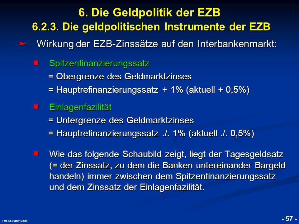 © RAINER MAURER, Pforzheim - 57 - Prof. Dr. Rainer Maure 6. Die Geldpolitik der EZB 6.2.3. Die geldpolitischen Instrumente der EZB Wirkung der EZB-Zin
