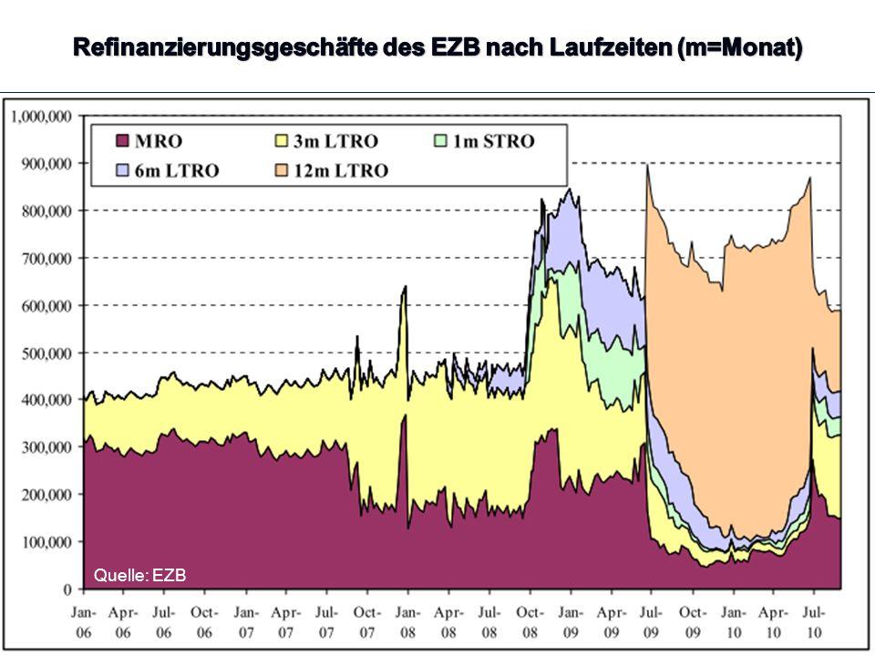 © RAINER MAURER, Pforzheim - 60 - Prof. Dr. Rainer Maure Quelle: EZB