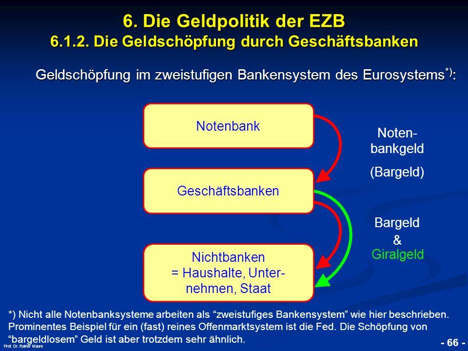 © RAINER MAURER, Pforzheim - 66 - Prof. Dr. Rainer Maure 6. Die Geldpolitik der EZB 6.1.2. Die Geldschöpfung durch Geschäftsbanken Geldschöpfung im zw