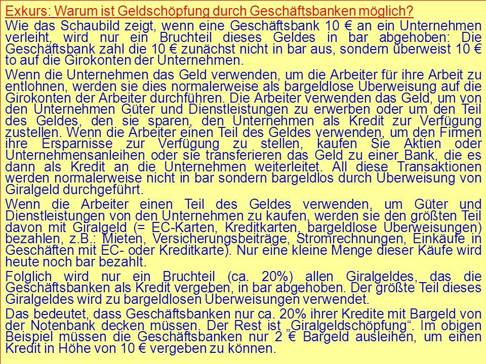 © RAINER MAURER, Pforzheim - 69 - Prof. Dr. Rainer Maure - 69 - Prof. Dr. Rainer Maurer Exkurs: Warum ist Geldschöpfung durch Geschäftsbanken möglich?