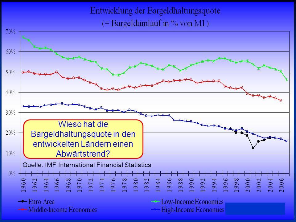 © RAINER MAURER, Pforzheim - 71 - Prof. Dr. Rainer Maure Wieso hat die Bargeldhaltungsquote in den entwickelten Ländern einen Abwärtstrend? Quelle: IM
