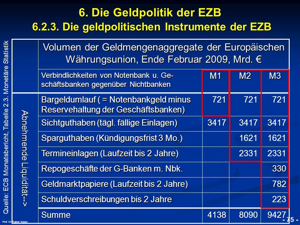 © RAINER MAURER, Pforzheim - 75 - Prof. Dr. Rainer Maure 6. Die Geldpolitik der EZB 6.2.3. Die geldpolitischen Instrumente der EZB Volumen der Geldmen