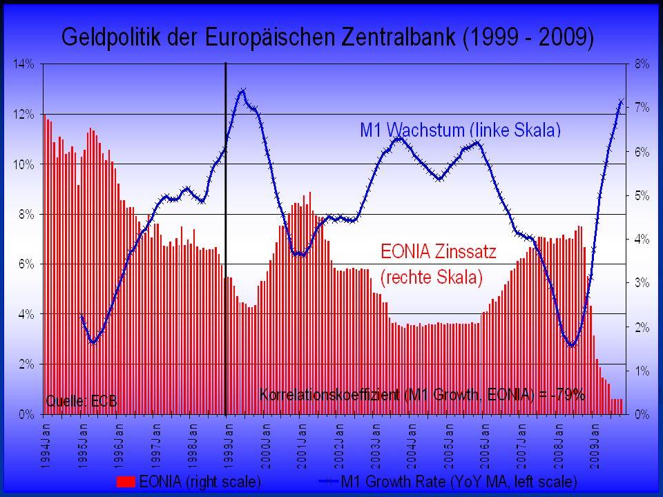 © RAINER MAURER, Pforzheim - 76 - Prof. Dr. Rainer Maure