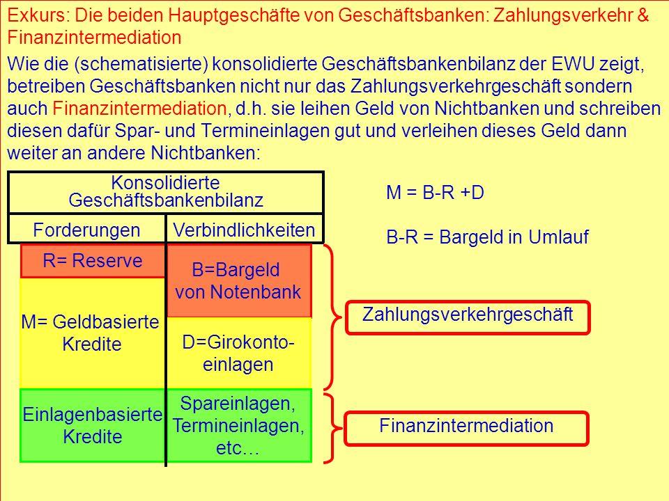 © RAINER MAURER, Pforzheim - 78 - Prof. Dr. Rainer Maure Exkurs: Die beiden Hauptgeschäfte von Geschäftsbanken: Zahlungsverkehr & Finanzintermediation