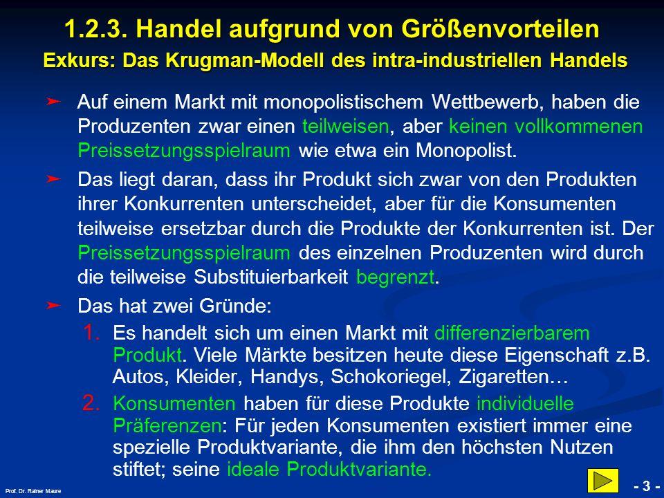 © RAINER MAURER, Pforzheim - 3 - Prof. Dr. Rainer Maure Auf einem Markt mit monopolistischem Wettbewerb, haben die Produzenten zwar einen teilweisen,
