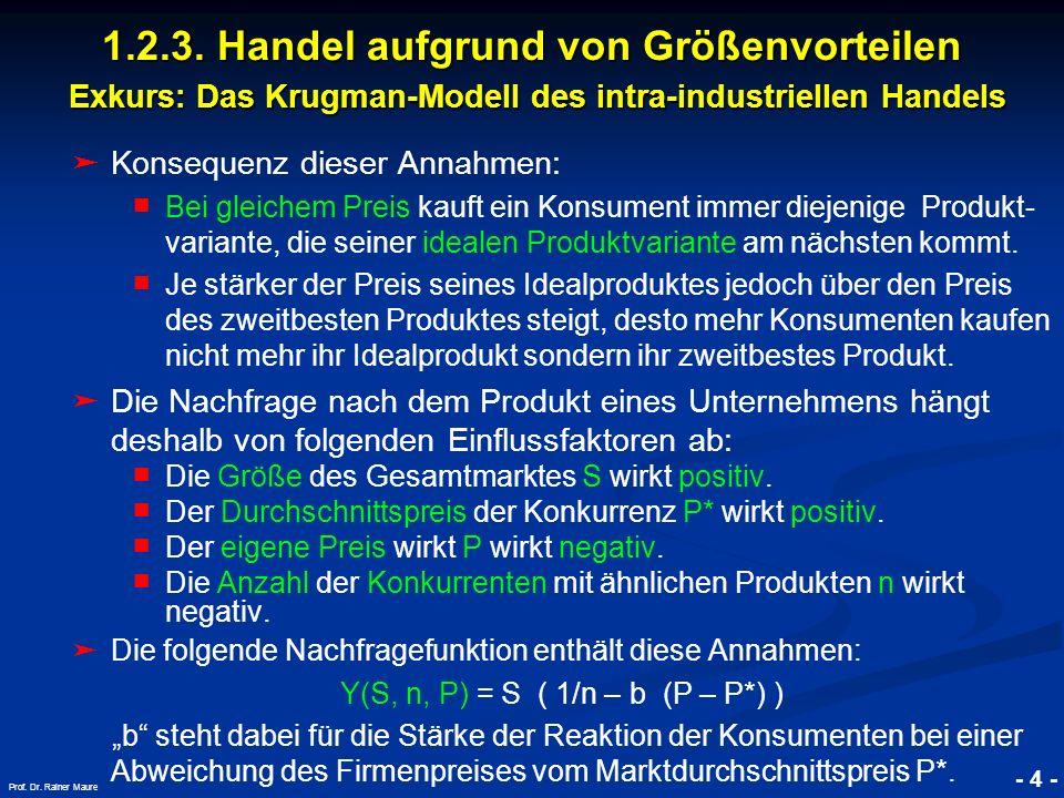 © RAINER MAURER, Pforzheim - 4 - Prof. Dr. Rainer Maure Konsequenz dieser Annahmen: Bei gleichem Preis kauft ein Konsument immer diejenige Produkt- va