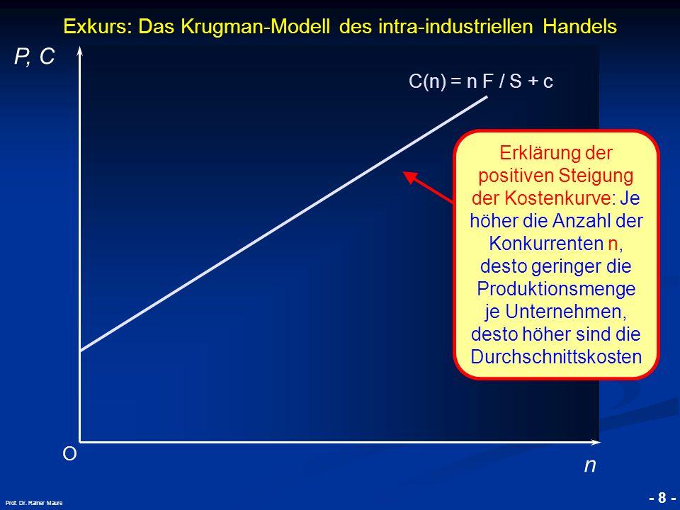 © RAINER MAURER, Pforzheim - 9 - Prof.Dr.