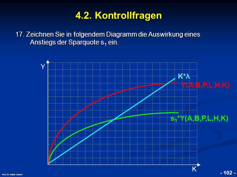 © RAINER MAURER, Pforzheim - 102 - Prof. Dr. Rainer Maurer Y K 4.2. Kontrollfragen 17. Zeichnen Sie in folgendem Diagramm die Auswirkung eines Anstieg