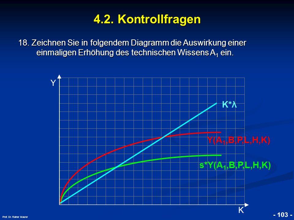 © RAINER MAURER, Pforzheim - 103 - Prof. Dr. Rainer Maurer Y K 4.2. Kontrollfragen 18. Zeichnen Sie in folgendem Diagramm die Auswirkung einer einmali