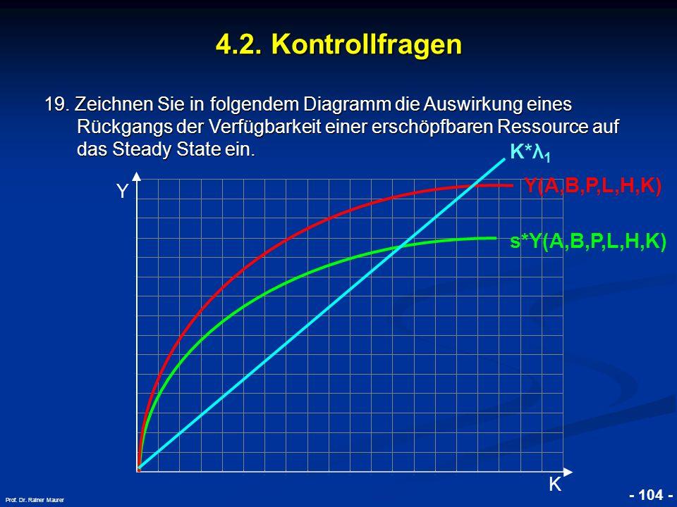 © RAINER MAURER, Pforzheim - 104 - Prof. Dr. Rainer Maurer Y K 4.2. Kontrollfragen 19. Zeichnen Sie in folgendem Diagramm die Auswirkung eines Rückgan