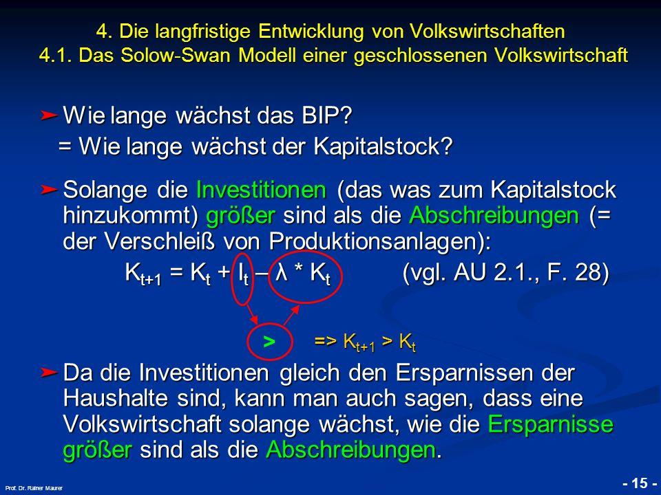 © RAINER MAURER, Pforzheim - 15 - Prof. Dr. Rainer Maurer Wie lange wächst das BIP? Wie lange wächst das BIP? = Wie lange wächst der Kapitalstock? = W