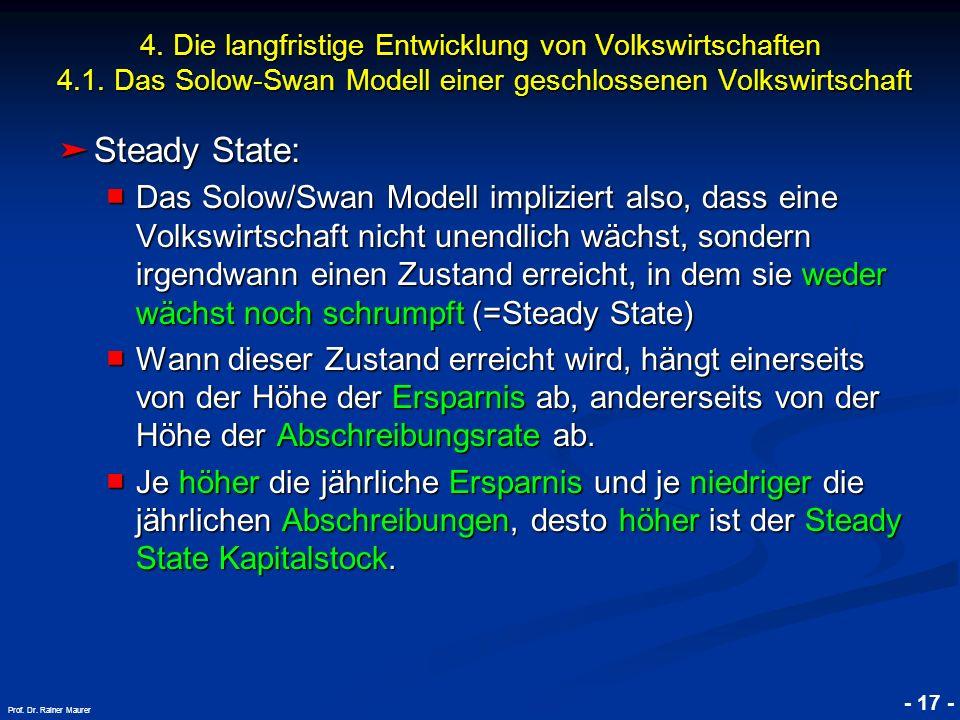 © RAINER MAURER, Pforzheim - 17 - Prof. Dr. Rainer Maurer Steady State: Steady State: Das Solow/Swan Modell impliziert also, dass eine Volkswirtschaft