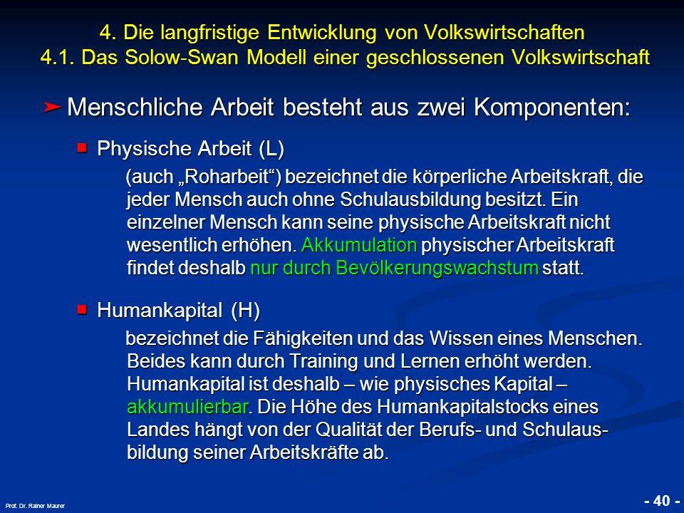 © RAINER MAURER, Pforzheim - 40 - Prof. Dr. Rainer Maurer 4. Die langfristige Entwicklung von Volkswirtschaften 4.1. Das Solow-Swan Modell einer gesch